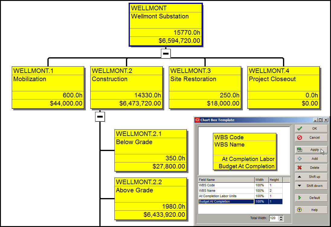 The primavera p6 professional work breakdown structure chart view p6 wbs chart view fig 6 ccuart Images