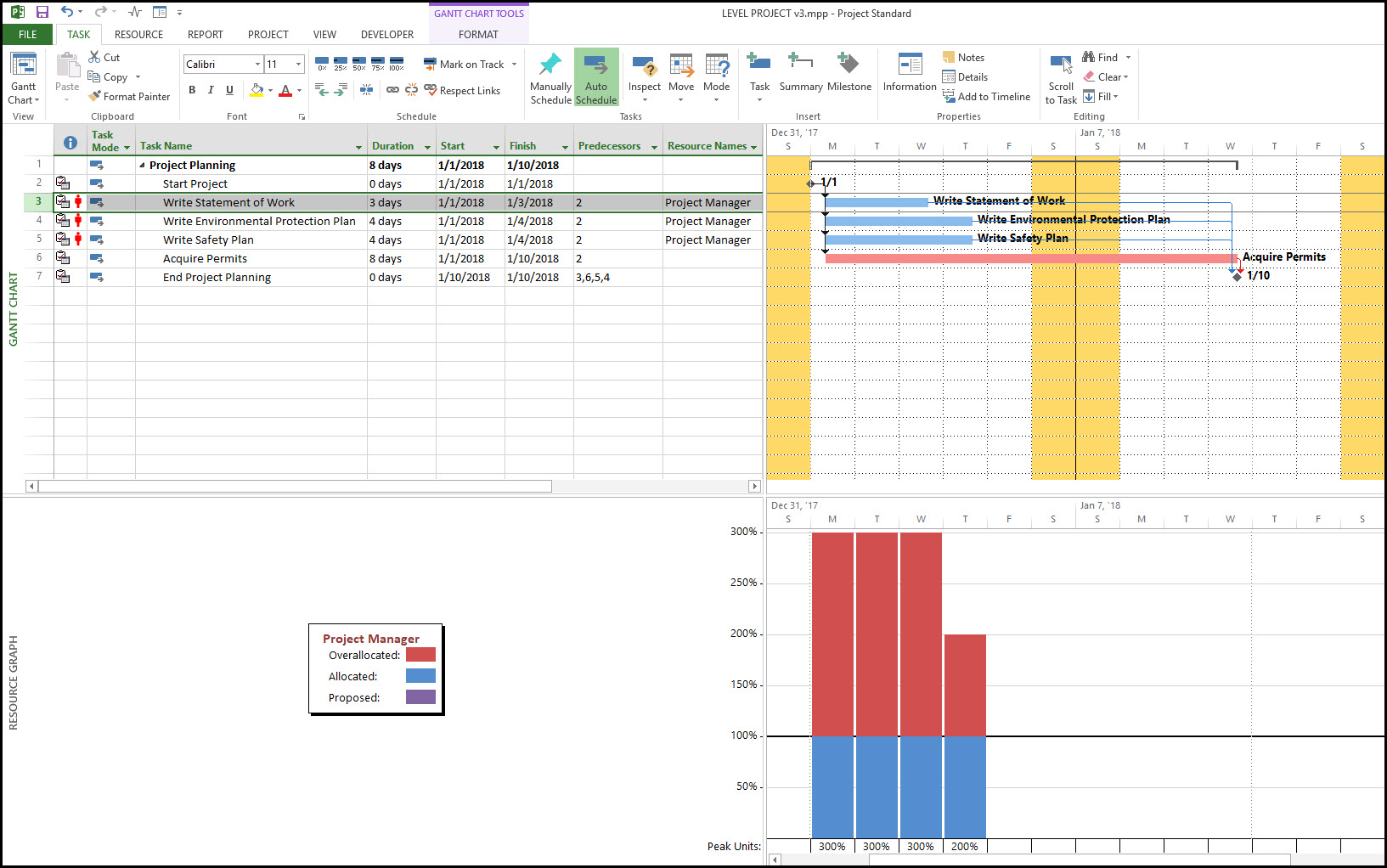 Using Microsoft Project to Level Resources within Total Float Fig 1