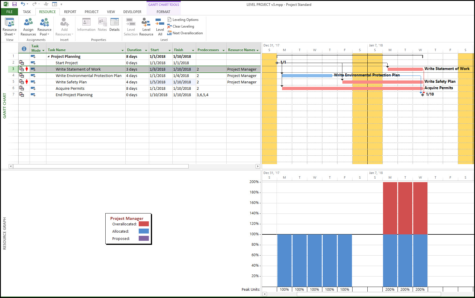 Using Microsoft Project to Level Resources within Total Float Fig 6