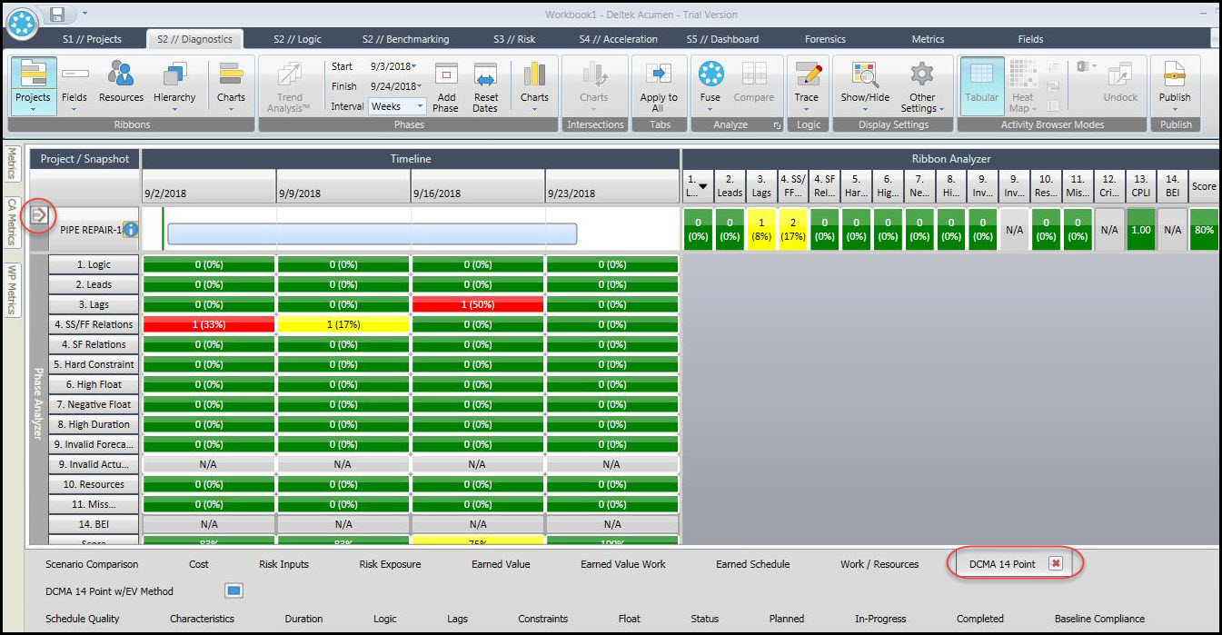 Deltek Acumen Fuse DCMA 14-Point Assessment Metrics 9