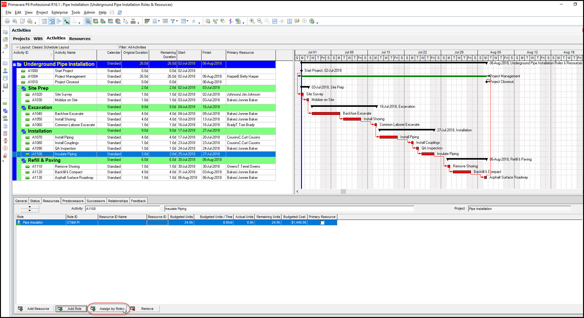 Assigning Multiple Roles To A Resource In Primavera P6 Fig 14