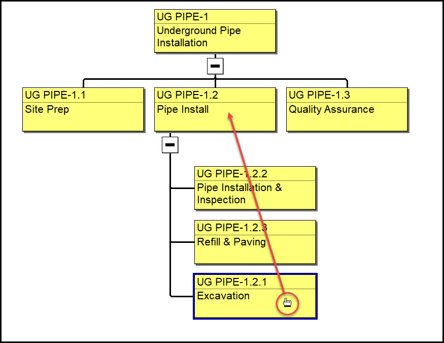 Creating a Primavera P6 WBS Chart View in P6 Fig 13