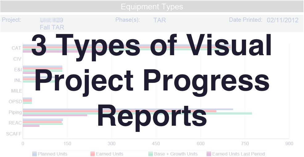 3 Types of Visual Project Progress Reports