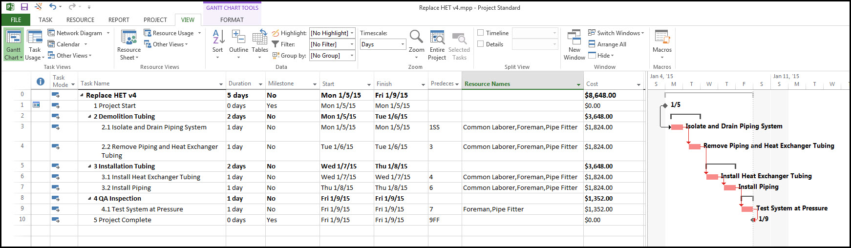 Material Expense In Microsoft Project