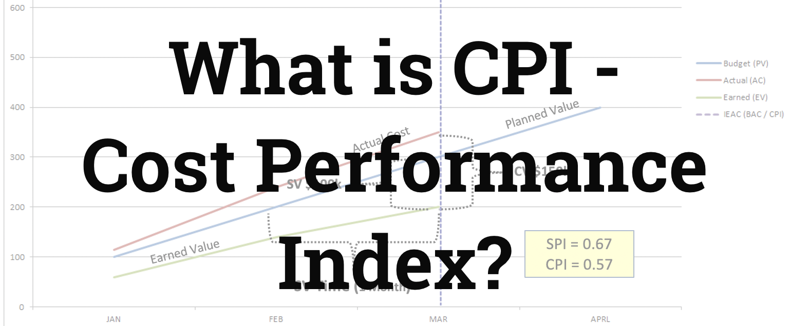 What is CPI - Cost Performance Index
