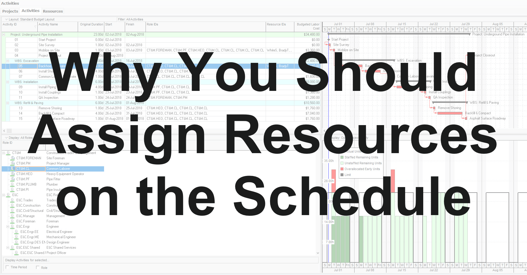 Assign Resources on the Schedule
